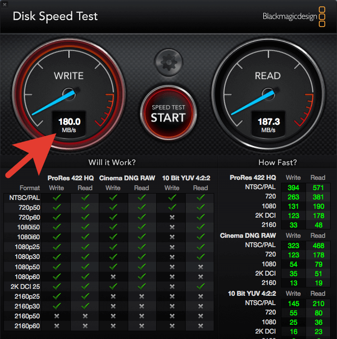 Disk speed test MacBook Pro 2012