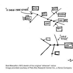 Исследователь из Xerox предложил сетевое соединение Ethernet