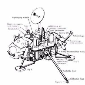 Первый робот Viking I приземлился на Марсе