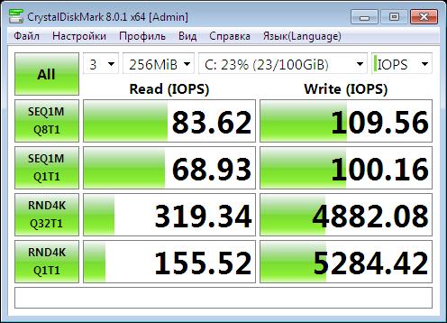 SSD кэш в Synology DS420+ с Kingston A2000
