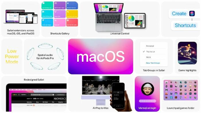 В macOS Monterey предусмотрен сброс к заводским настройкам