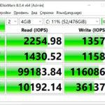 Обзор ноутбука HP Laptop 14s-fq1011ur –бюджетный трудяга