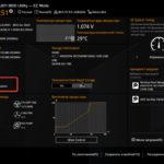 Обзор Kingston FURY Beast Black — оперативная память на смену HyperX