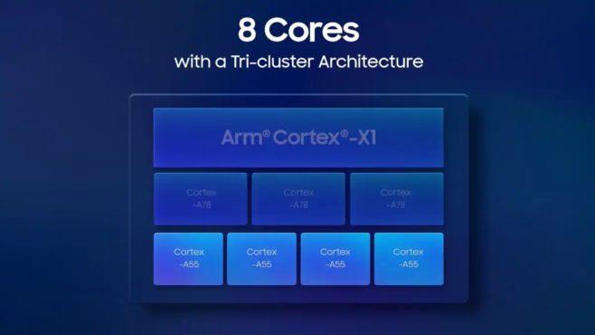 Рекордам Pixel 6 мешает архитектура процессора Tensor
