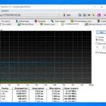 Обзор SSD Synology SAT5200-480G – тесты